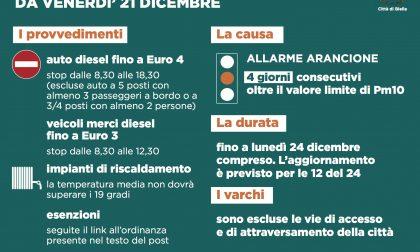 Smog elevato a Biella, limitazioni al traffico (e al riscaldamento) dal 21 al 24 dicembre