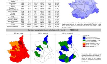 Piemonte, sesto inverno più secco degli ultimi 60 anni