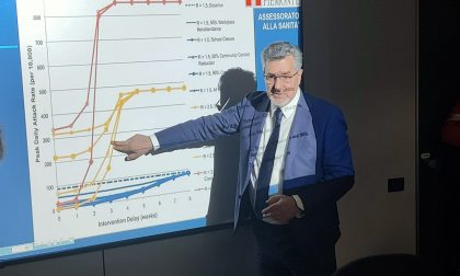 Dalla Regione un nuovo numero verde (potenziato) per risposte su pandemia